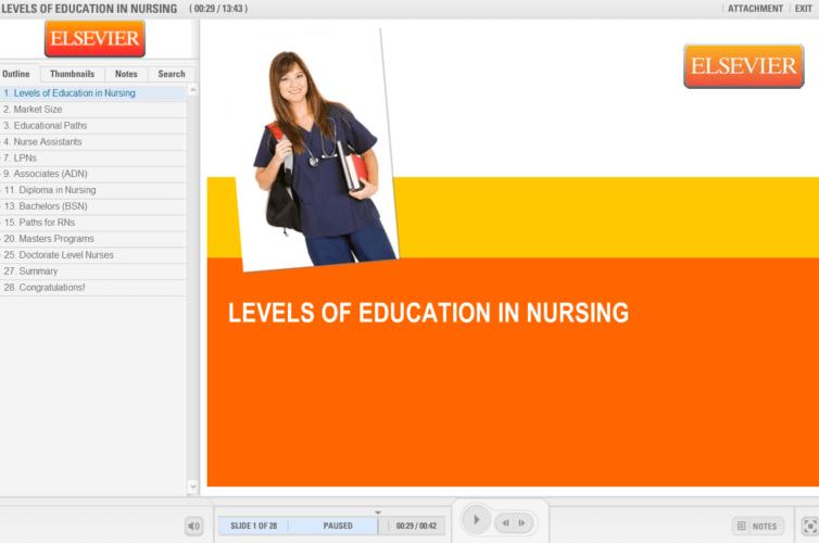 Elsevier Sales Training