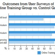 RTR-Case-Study-Graph