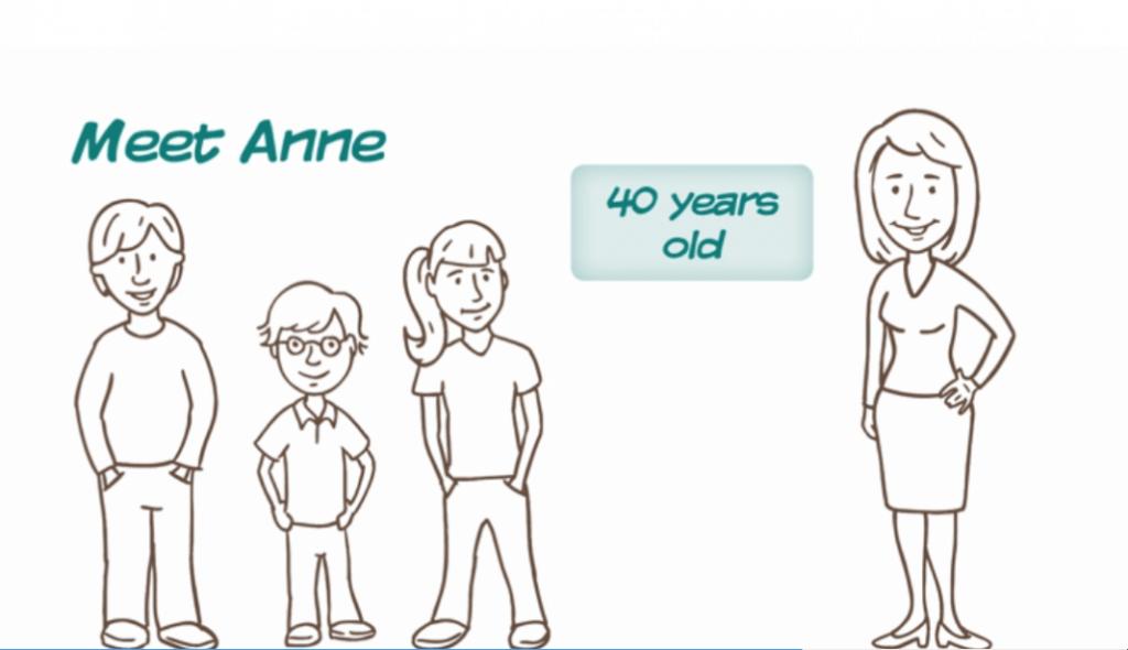 Meet Anne