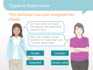 Types of Reflections